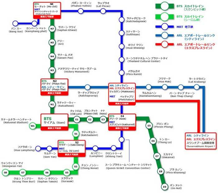 スワンナプームからバンコク中心部は電車が便利